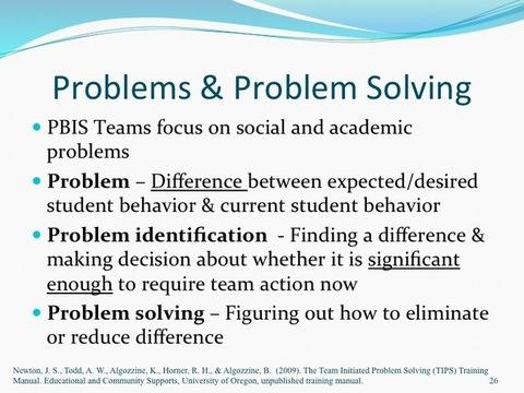 team behavior essay